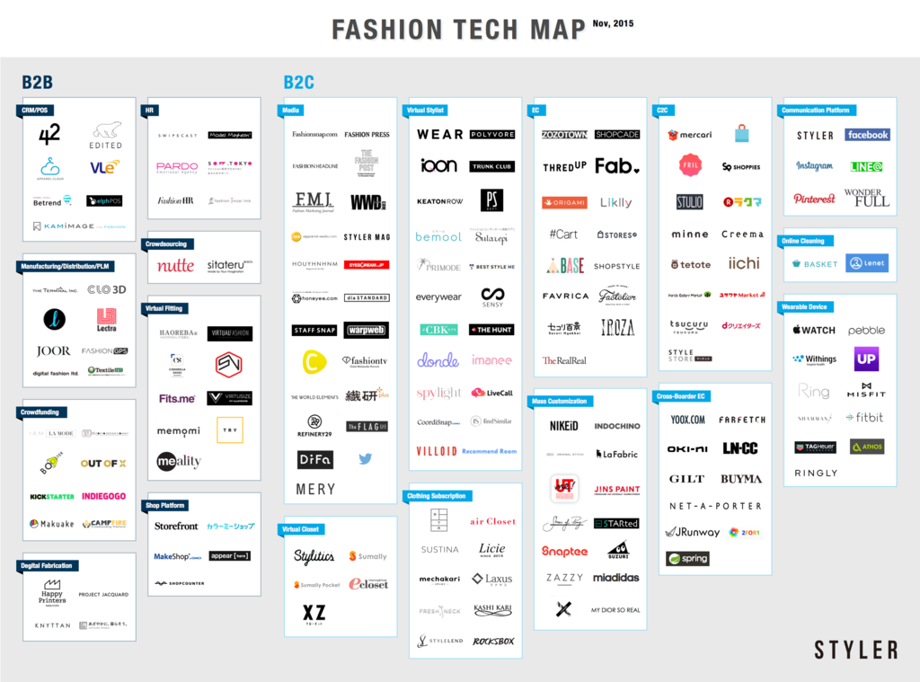 FASHION_TECH_MAP